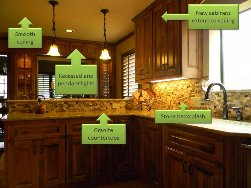 Elements of an Updated Kitchen : Remodel San Antonio